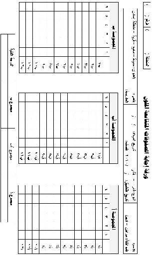 اختبار رافن  المصفوفات المتتابعة الملون   Coloured Progressive Matrices 47cabf47a53932d16b562e16ecabeee2d61183aa8a8ebd5b6c60868806dc78b86g