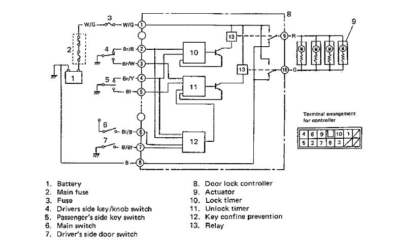 suzuki swift central locking wiring diagram suzuki wiring suzuki swift gls remote central locking wiring suzuki forums