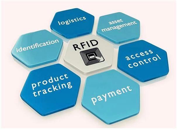 Các ứng dụng của RFID
