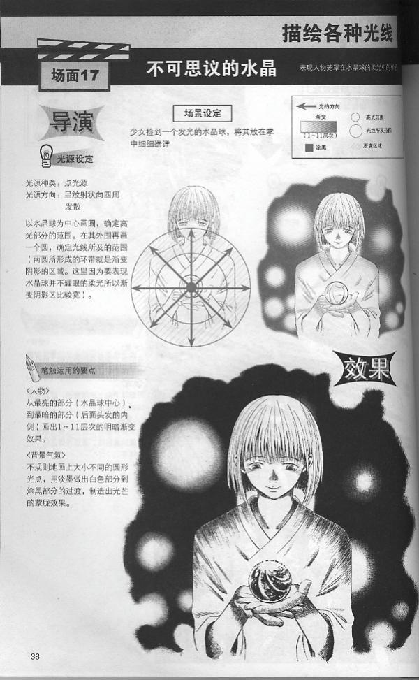 Cómo Dibujar Manga Ce94hg2ujmd5l18fg
