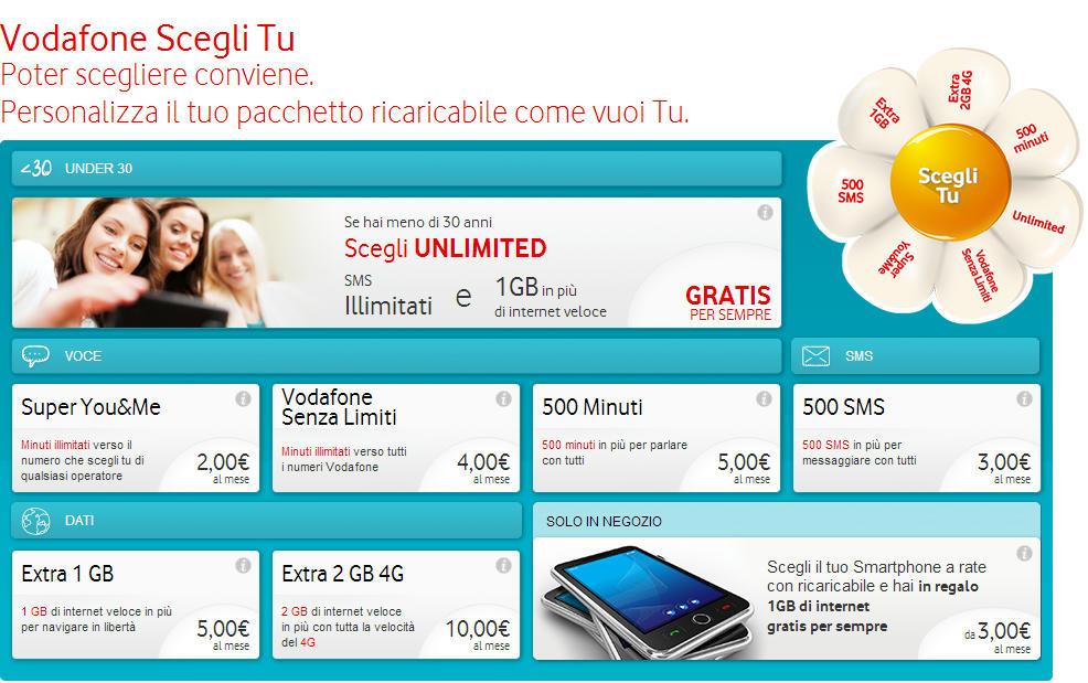 """Vodafone """"Scegli Unilimited"""""""