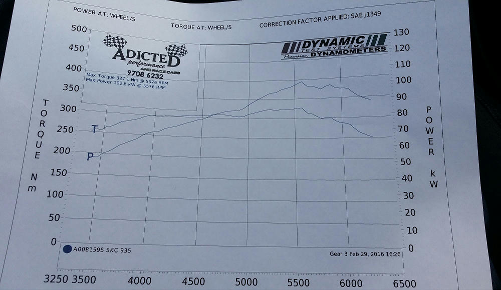 forums v naturally aspirated high compression cammed dyno results.