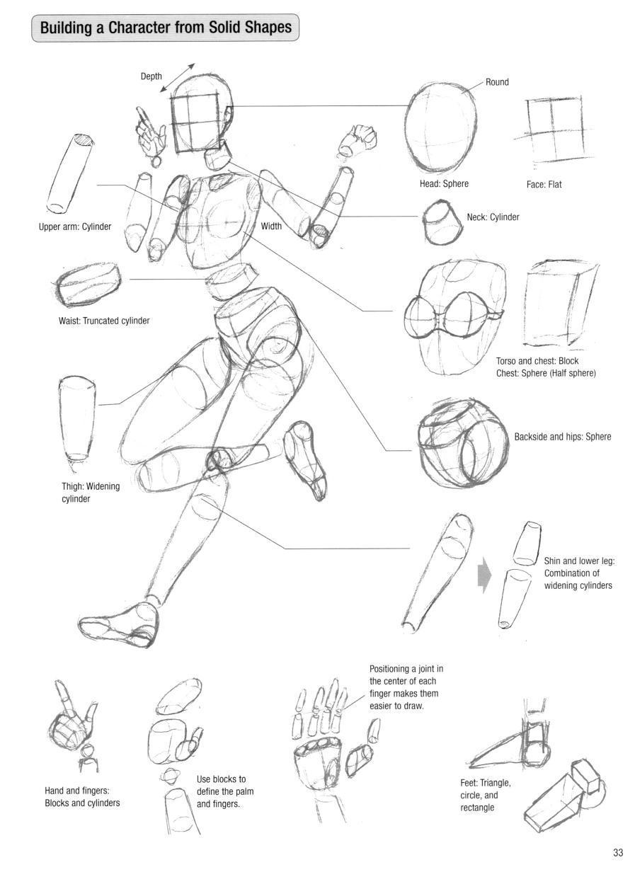 Cómo Dibujar Manga 949w4rzm7tjd4d7fg