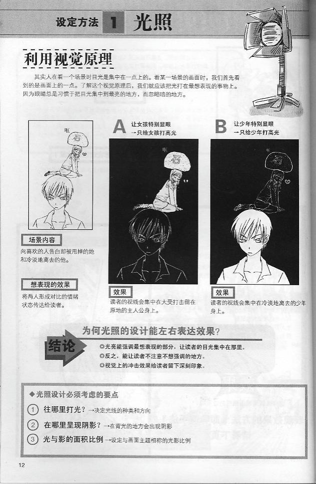 Cómo Dibujar Manga 2859uw71t5u17b7fg