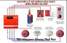 Thi công pccc Quang Huy Đạt