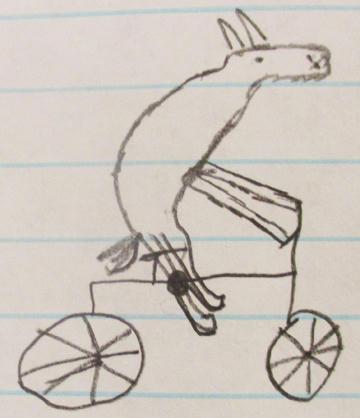 Class drawing