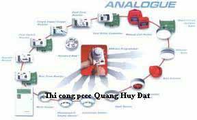 Thi công PCCC Quang Huy Đat