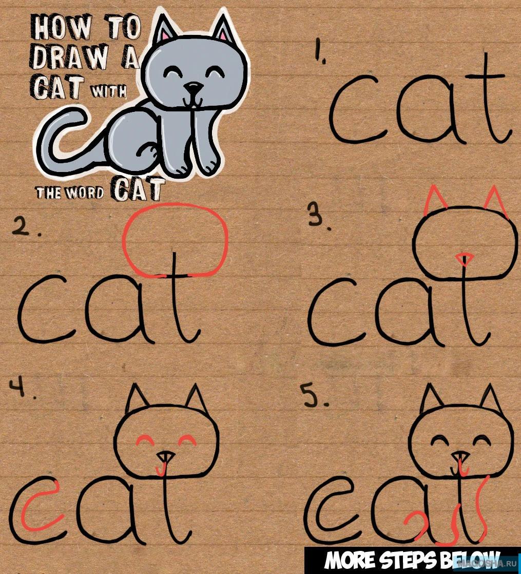 Текстовый кот