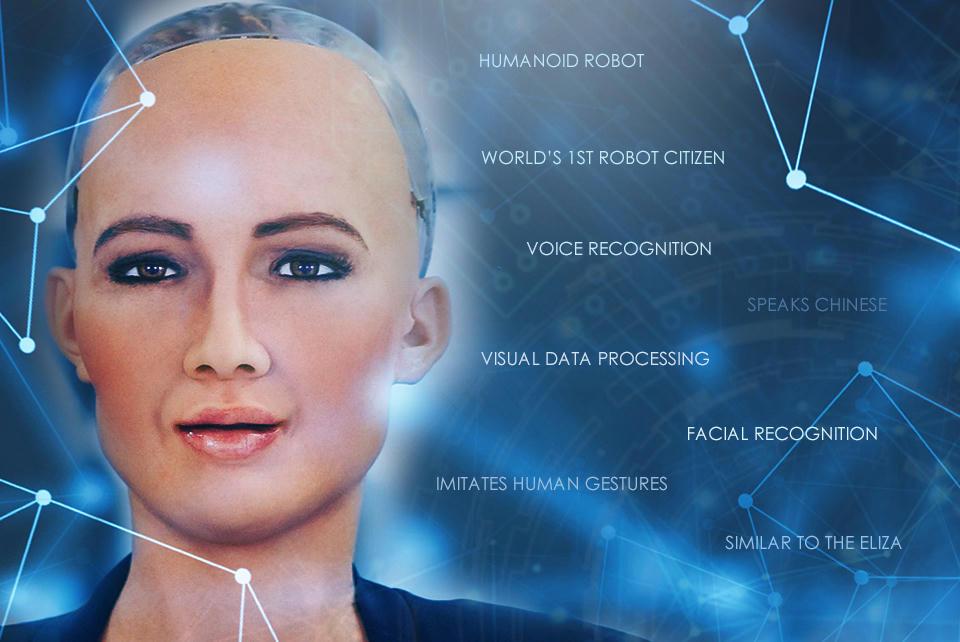 Sophia - Robot dùng công nghệ AI