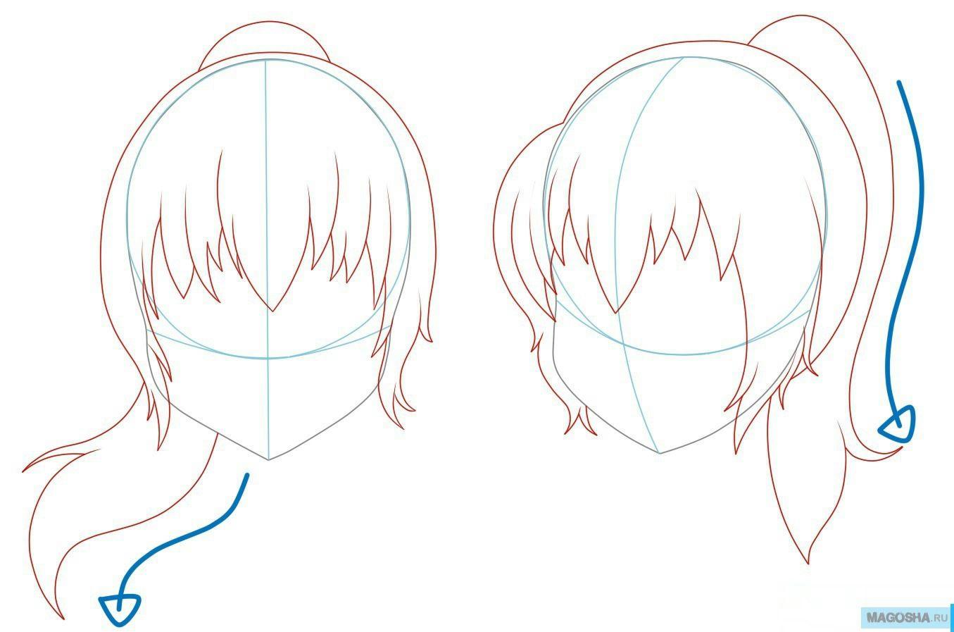 Прически для аниме рисовать