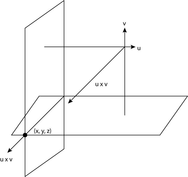 parallel planes. external image 0899cac3440eu6lfg.jpg parallel planes u
