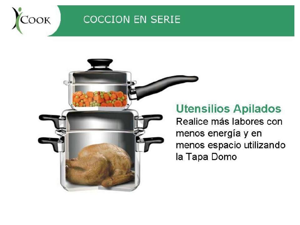 Puertas De Baño Guarenas:Juego De Vaporeras Deluxe, marca comercial Icook – Guarenas