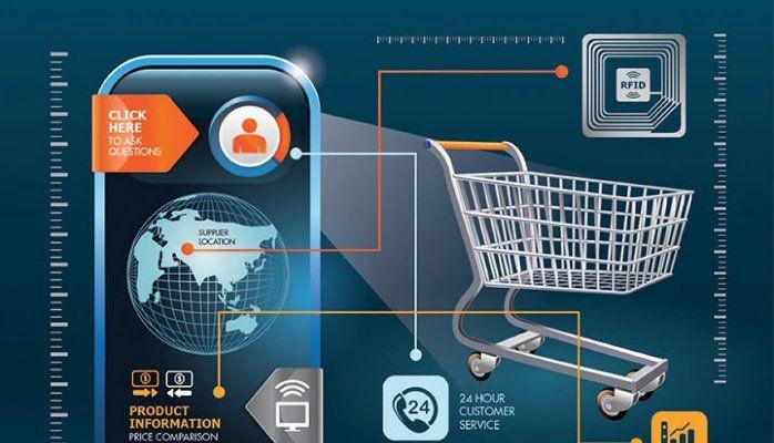 IoT trong bán lẻ thông minh