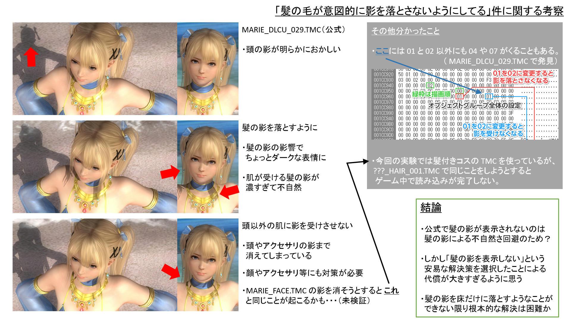 【PC】デッドオアアライブ5LR MOD制作スレ2 [無断転載禁止]©bbspink.comYouTube動画>3本 ->画像>769枚