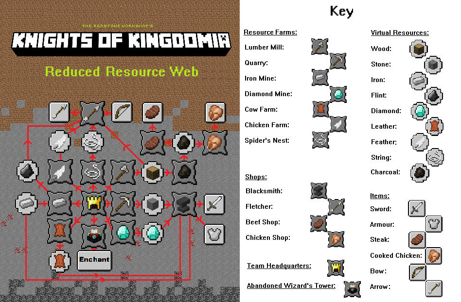 Knights of Kingdomia Map
