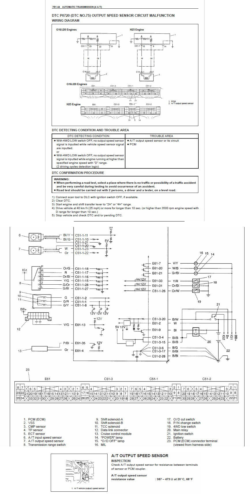 Suzuki Ignis Sport Wiring Diagram - Wiring Diagram And Schematics