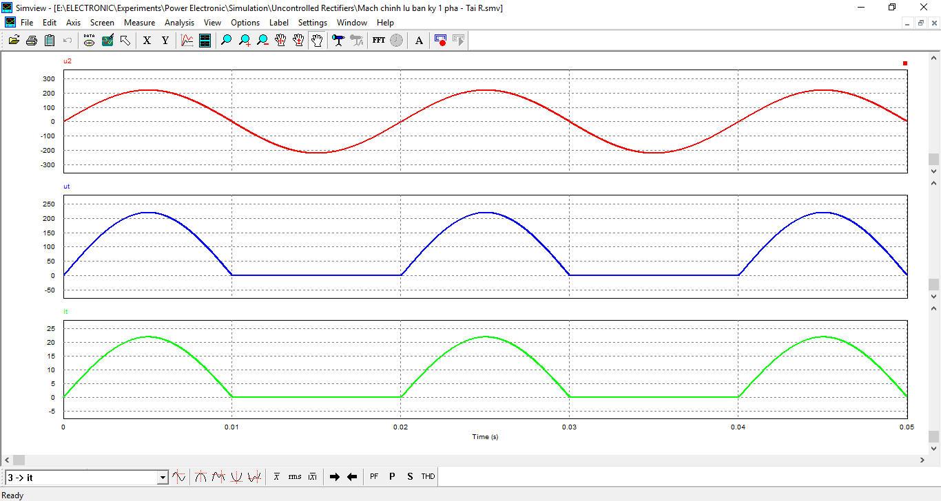 3 tín hiệu trên các trục tọa độ khác nhau