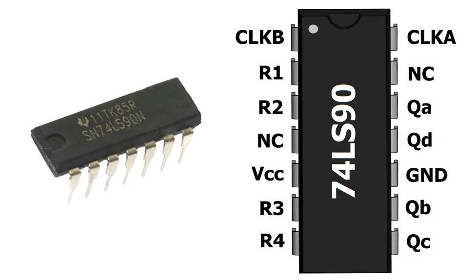 Hình dạng và sơ đồ chân IC 74LS90