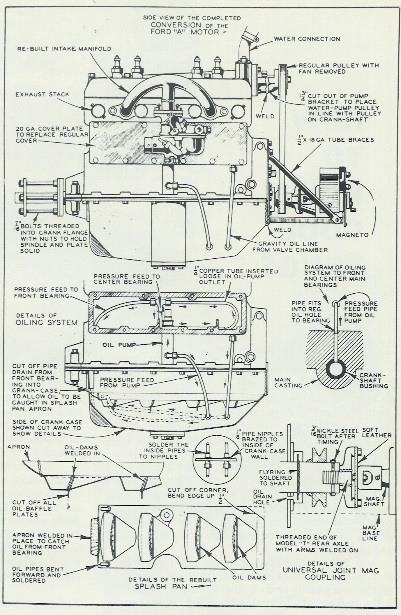 pietenpol air camper reconstruction page 3 bernard pietenpol s method for modification of the model a ford oiling system