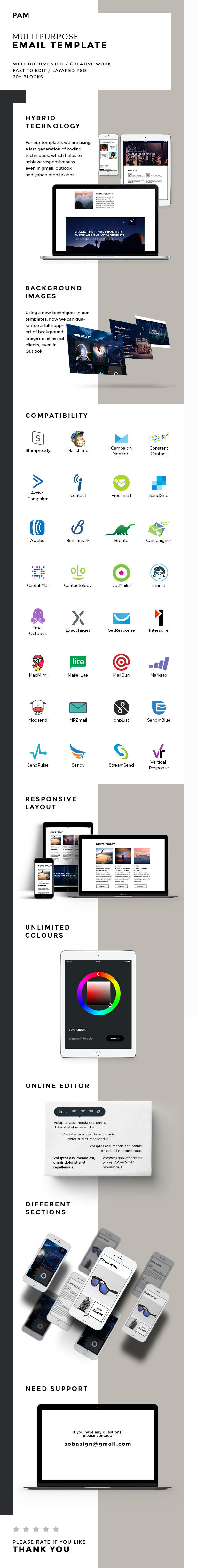 Pam – Responsive Multipurpose Email Template + Stampready Builder (Email Templates)