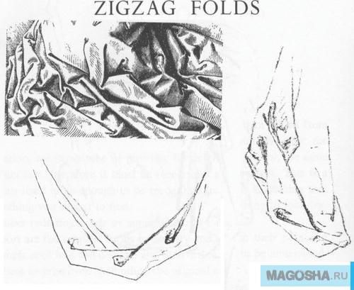 Рисунки карандашом складки одежды