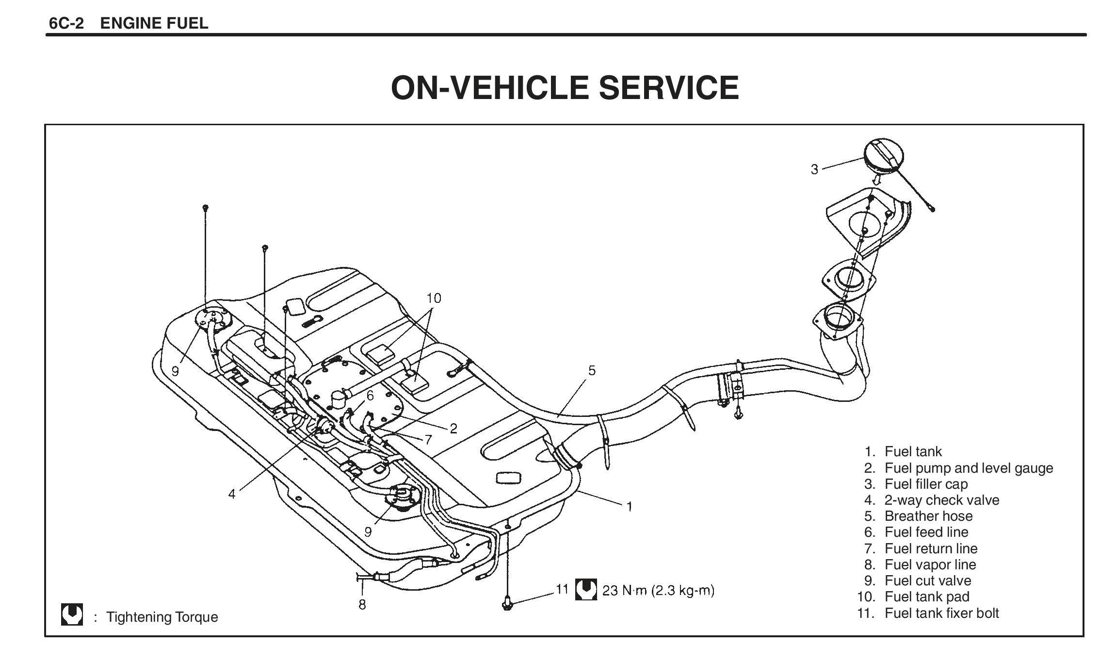 diagram for the 7 lines on top of swift gas tank