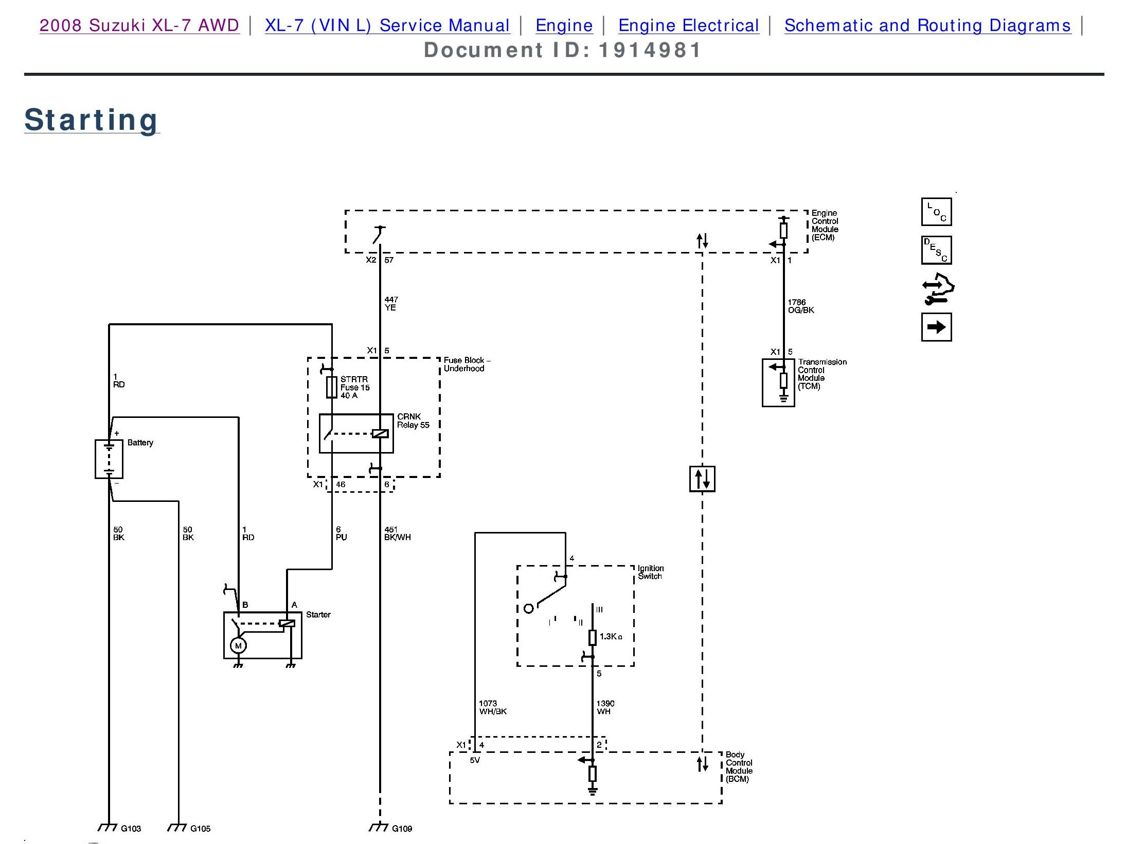 Suzuki Xl7 Fuse Diagram Wiring Library 2008 Sx4 Box Report This Image