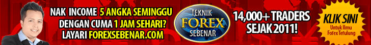 Tempahan Teknik Forex Sebenar - Khalid Hamid Pelaburan Forex