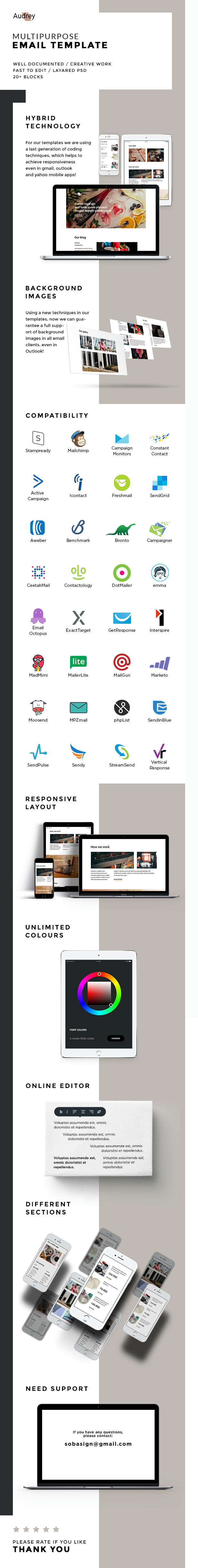 Audrey – Responsive Multipurpose Email Template + Stampready Builder (Email Templates)