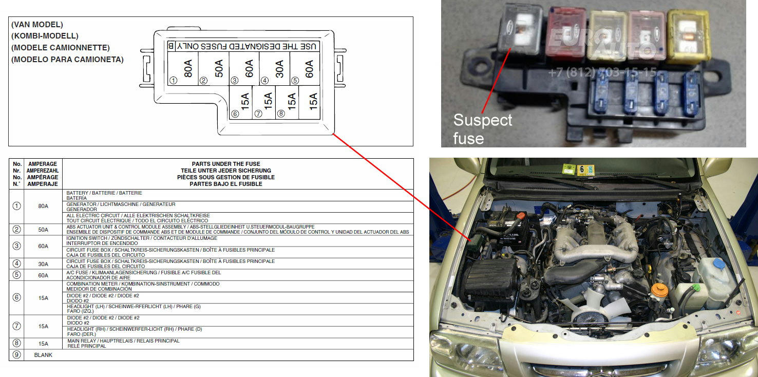 Charging Problems W Good Battery Alternator Suzuki Forums 99 Grand Vitara Fuse Box Report This Image