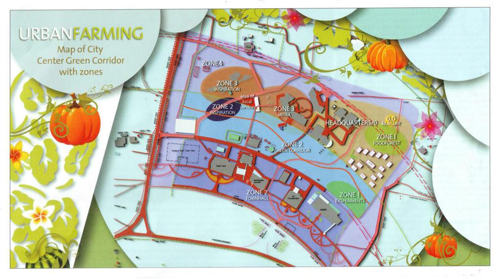 Mappa del progetto AV Urban Farming