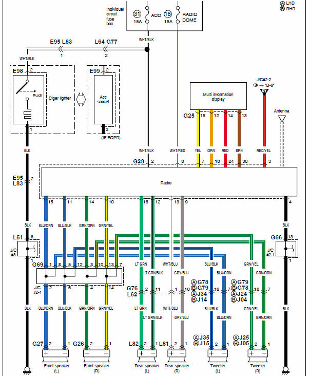 Stereo Wiring Colors Guide