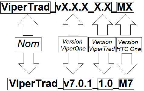 [MOD HTC U11] ViperTrad (version 1.4.0_1.0_U11) 9uou5s4l5c559l4fg