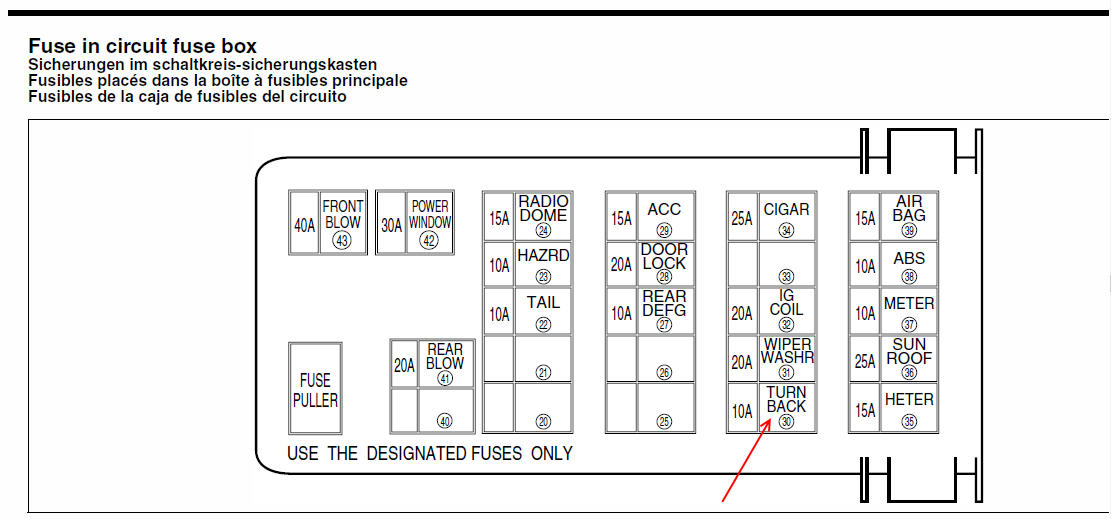 x6sba949tqdatkczg 2003 xl7 fuse box diagram suzuki forums suzuki forum site suzuki ignis fuse box layout at cos-gaming.co