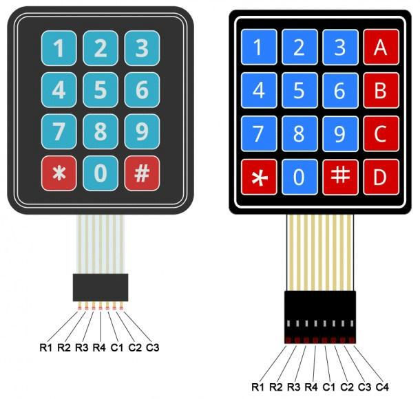 Bàn phím 3x4 và 4x4