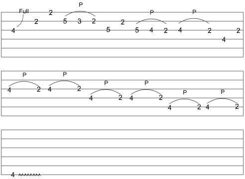 Guitar crazy train guitar tabs : Ultimate Rhoads • View topic - CrazyTrain guitar tab