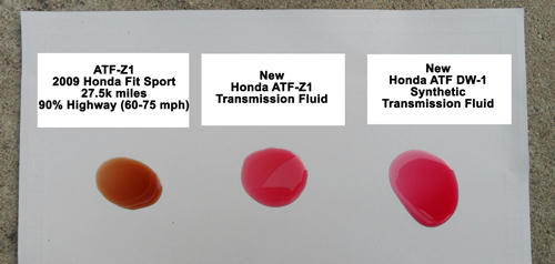 changed transmission fluid atf     synthetic dw  comparison unofficial honda fit