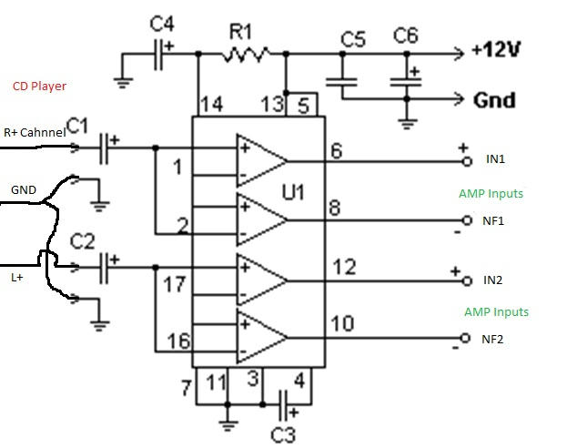 inverting inputs of a chipamp
