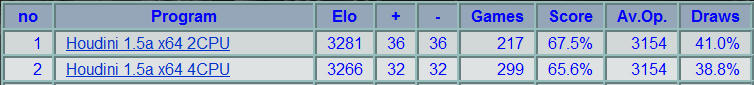 CEGT - rating lists February 06th 2011 A69ba5a2578cdef1cc48935ae36c344406686c00e7953ade5de0858e9b9732ed5g