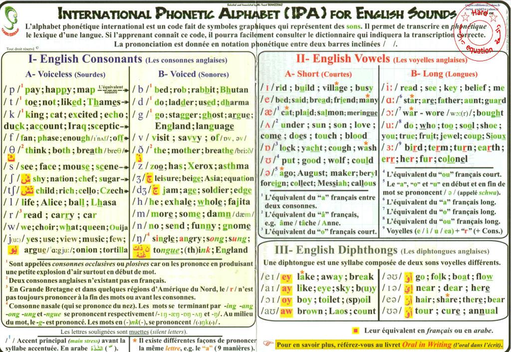 حصريا مطوية international english phonetic بالصور و الألوان