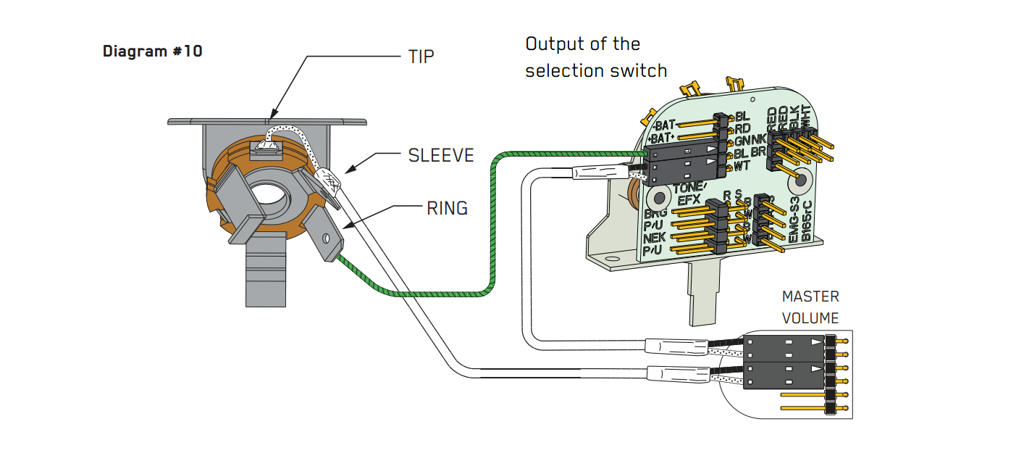 emg solderless hss wiring diagram emg solderless switch wiring diagram