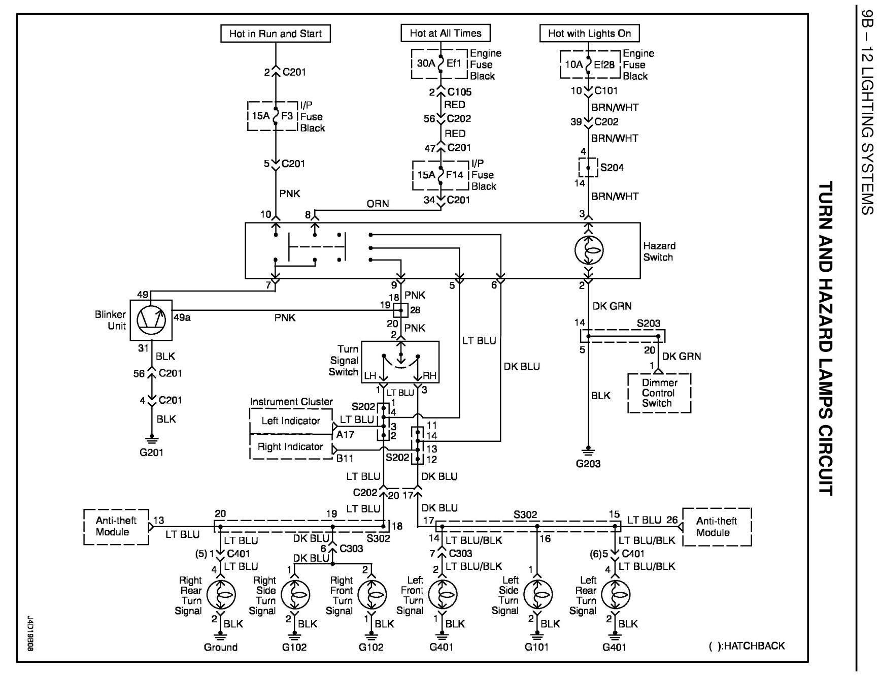 Suzuki Forenza Wiring Diagram Great Design Of 2007 Reno Fuse Box 2006 Aerio Stereo