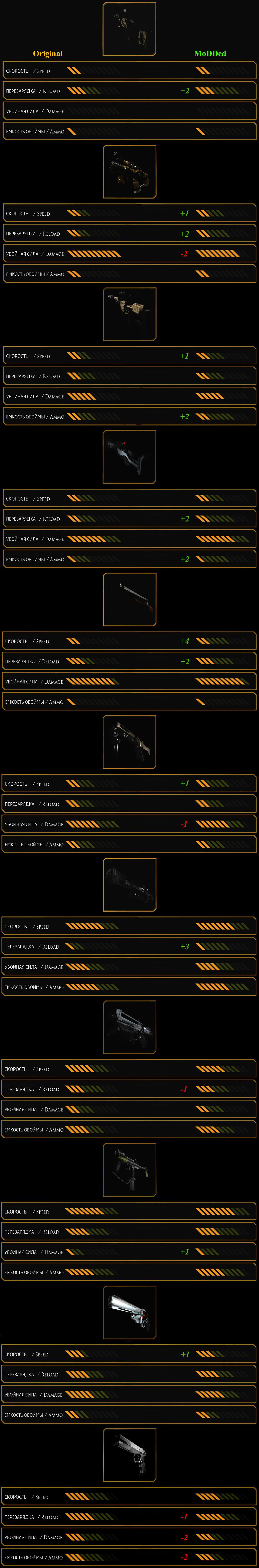 Hardcore Mod Revived - Deus Ex Human Revolution Directors Cut Edition