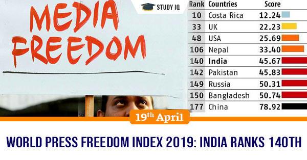 GK Topic, World Press Freedom Index 2019: India ranks 140th