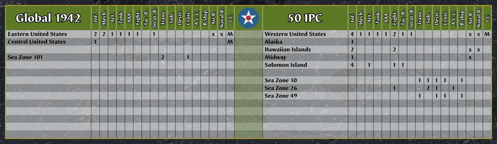US 1942