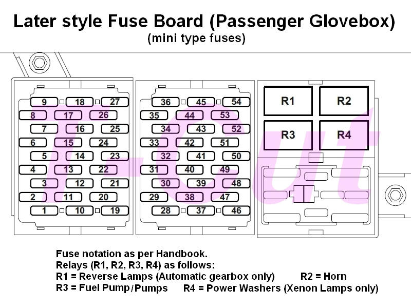 [TVPR_3874]  Fusebox Diagram - The 75 and ZT Owners Club Forums | Rover 75 Fuse Box Layout |  | Rover 75 & MG ZT Owners Club
