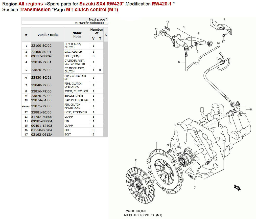 Slip clutch diagram sh3 190130 clutch pedal has no resistance pooptronica