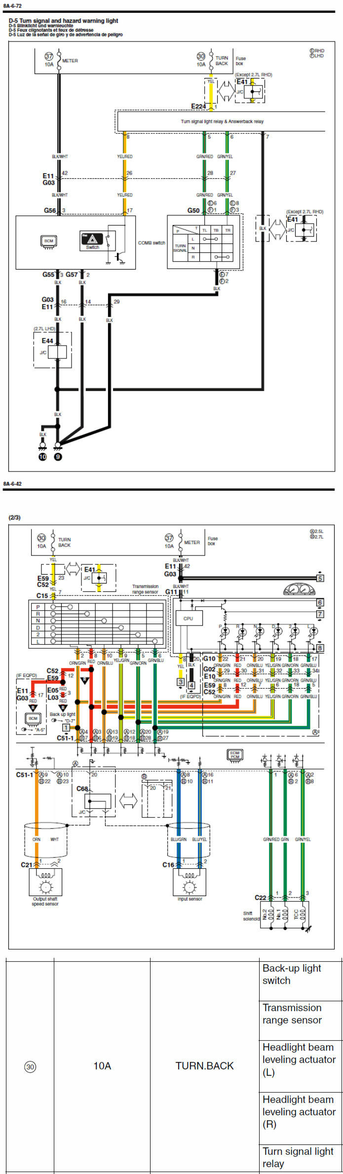 2003 xl7 fuse box diagram suzuki forums suzuki forums