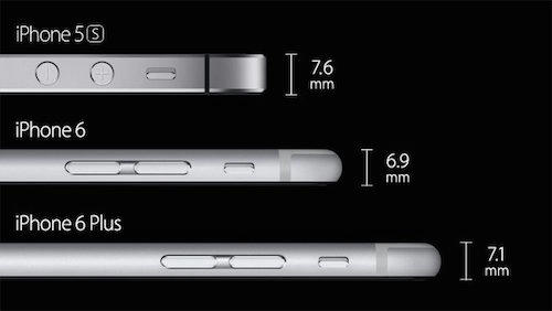 Samsung Galaxy S6 Edge vs Apple iPhone 6 vs HTC One M9   Tech Battle and Battery Life