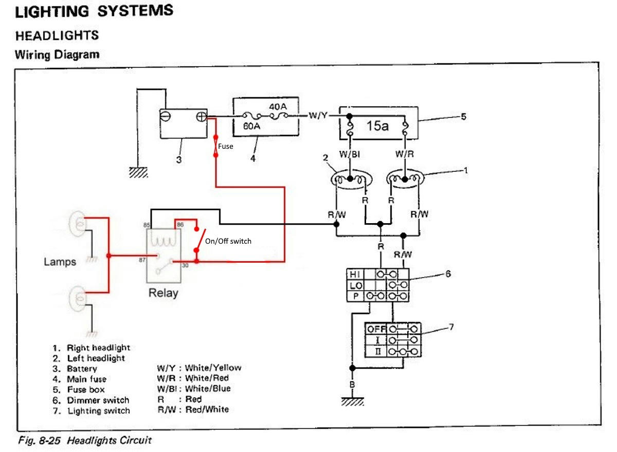 Suzuki Samurai Dash Light Wiring Diagram 40 Images Tail Nxppji7mmvkgx3uzg Fog Lights Forums Forum Site At